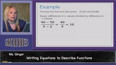 Writing Equations for Functions | Skubes