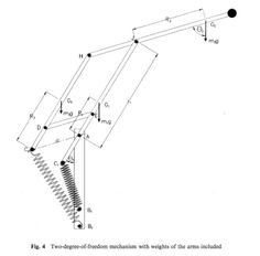 The Physics Behind an Anglepoise Interior Lighting, Lighting Design, Lamp Design, Architecture Tools, Anglepoise Lamp, Degrees Of Freedom, Four Arms, Wooden Lamp, Hand Tools