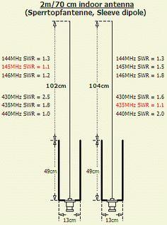 Binnenshuis fietspompantenne 2m-70cm