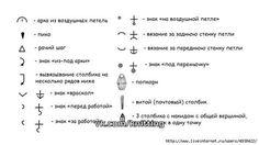 Основные виды столбиков при вязании крючком. Мастер-класс