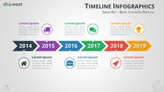 Creative timeline infographics powerpoint and keynote template 02 timeline infographics powerpoint smartartg 1280720 toneelgroepblik Images