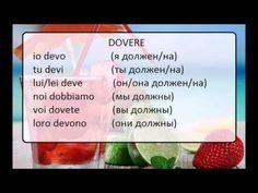 Итальянский язык для начинающих от носителя языка