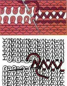 Knitting Pattern & Pixie Hat Pattern & the JAMIE Hat (Newborn, Baby, Toddler, Child & Adult sizes incl& Arm Knitting Tutorial, Pfaff, I Cord, Bind Off, Animal Print Rug, Knitting Patterns, Knit Crochet, Christmas Patterns, Blog