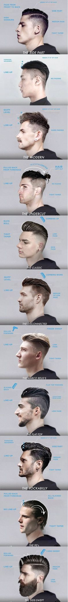 Dear Future Husband, I hope you like these haircuts. Bc you will have one. #men'shairstyles
