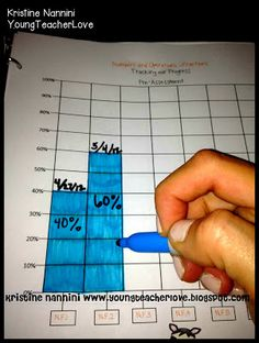 Love the idea of having students monitor their own progress so they can see their own growth.  Students use their own data binders to track their learning and understanding of each standard/unit.