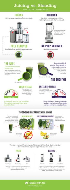 Juicing vs Blending Infographic - One delicious & easy way to keep yourself healthy is by making smoothies & juices from organic fruits & vegetables. But which is better - juicing or blending?   HealthFaithStrength.com