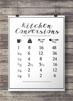 #Kitchenconversions #printable #chart #kitchen #kitchendecor #wallart #artprint #measurements by #SouthPacific on #Etsy $5