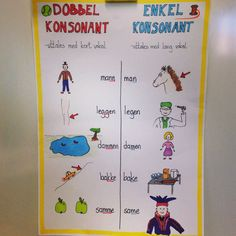 Dobbel konsonant Montessori Classroom, Classroom Walls, Barn Crafts, School Subjects, Too Cool For School, Kids Education, Teaching English, Kids Learning, Literacy