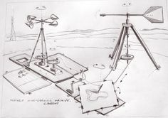 The principle of the Wind Drawing Machines