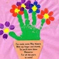 Mothers Day hand art project