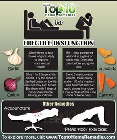 Home Remedies for Erectile Dysfunction. (for when we get to the age of needing it..lol)