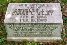 George Spencer Millet's grave in Woodlawn Cemetery. He died evading a mob of girls trying to give him a birthday kiss on his 15th birthday