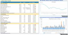 The CEIC Database team is pleased to announce the availability of May edition of the CEIC Macro Dashboard in CEIC Gallery.  Read more: http://spr.ly/6492Bsndy   #ceicdata