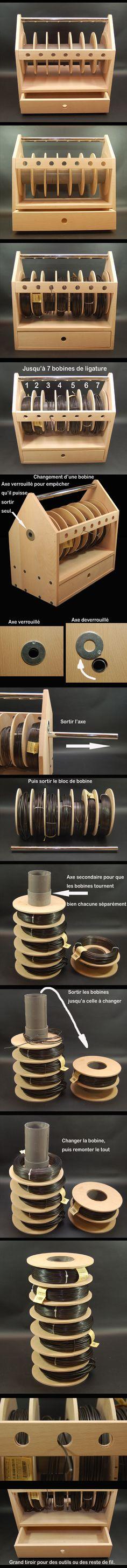 Dérouleur pour fil de ligature, Dérouleur pour fil de ligature, LIGATURE - Poterie du Monde