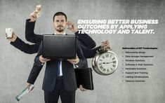 KIT Technologies, LLC specializes in delivering latest solutions across industries backed by its team of certified and seasoned ICT professionals. Private Sector, Software, Management, How To Apply, Kit, Technology, Marketing, Business, Tech
