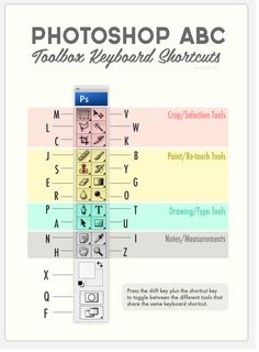 Photoshop shortcuts