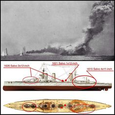 Jutland: The Naval Showdown - HMS Queen Mary (Part.7) ---------- HMS Queen Mary was the last British battlecruiser commissioned before World War I and was the sole member of her class, an enhanced design over the previous Lion-class. During the Run to the