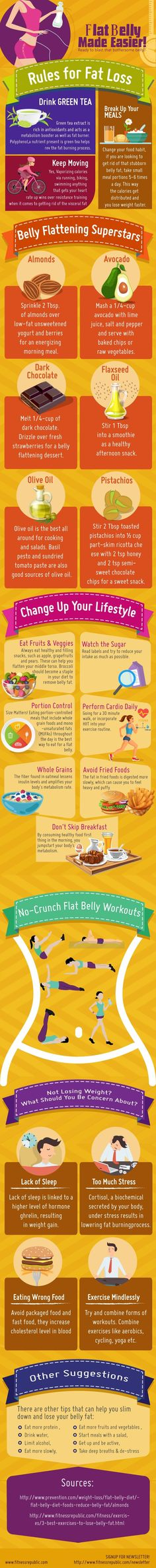 Infographic: Tips For Attaining A Flat Stomach, What To Eat And Do To Burn Fat - DesignTAXI.com pinning for the chocolate