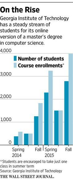 Donald Clark Plan B: 10 ways MOOCs have forced Universities into a rethink