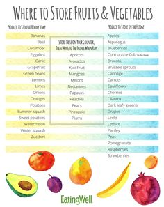 The Best Way to Store Fruits and Veggies is part of Veggie diet - Use this handy chart to help you know where and how to store your produce, what fruits and vegetables can be stored together, and which ones you should keep apart to keep them from spoiling Nutrition Education, Diet And Nutrition, Nutrition Classes, Nutrition Store, Nutrition Poster, Nutrition Quotes, Nutrition Month, Holistic Nutrition, Nutrition Guide