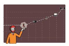 Gestión de riesgo empresarial. #callcentersoftware