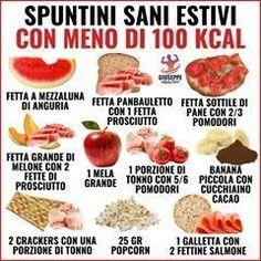 Menu Pdf, Fett, Diet Tips, Pasti Sani, Foto E Video, Cake Recipes, Health Fitness, Wellness, Cooking