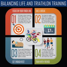 Balancing Life and Triathlon Training - Training for a triathlon is intense. Find what you need to know at http://www.stefanmasuhr.com/considering-signing-triathlon-heres-everything-need-know/.