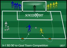 Soccer Drill Diagram: 1v1 50/50 to Goal Team Competition