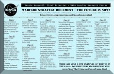 NASA Warfare Strategy Document - These are ALARMING strategies that are already developed to CONTROL HUMANITY. Read about this HERE >> http://www.stopthecrime.net/nasa.html