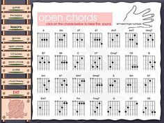 How to Play the B Minor Chord - YouTube   guitar   Pinterest ...