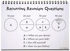 High school reunion So I can keep them and at 20 years pull out the old ones and add to them. High School Class Reunion, High School Classes, High Class, Reunion Quotes, Funny Questions, Kids C, 20 Years, 50th, How Are You Feeling