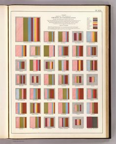 11   11 Of The Most Influential Infographics Of The 19th Century   Co.Design: business + innovation + design
