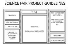 Help with my science fair please?