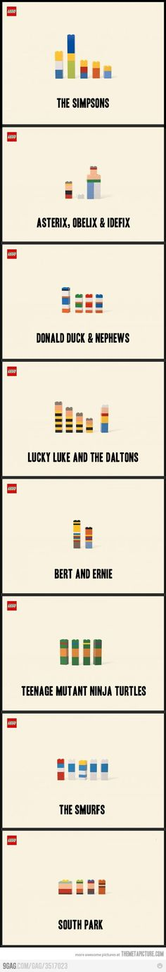 Funny pictures about Minimalistic Lego Cartoon Characters. Oh, and cool pics about Minimalistic Lego Cartoon Characters. Also, Minimalistic Lego Cartoon Characters photos. Lego Design, 8 Bits, 8bit Art, Happy Photos, E Mc2, Lego Worlds, Lego Projects, Cool Lego, Awesome Lego