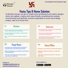 Wonder Homes is a pioneering architecture and interior design agency that specializes in offering customized and vastu-friendly architecture and interior design tips for your dream home, home office or any given specific area. Our effective home and vastu tips assists in the formation of a new foundation of your dream home considering the cosmic principles stated in the Vastu Shastra. visit us-