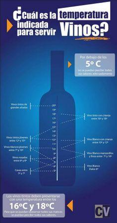 ¿Cuál es la temperatura adecuada para servir el vino?