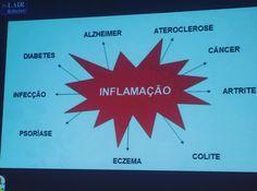Essa foto fala por si só. Inflamação crônica é a base de diversas doenças que assolam nossa população!