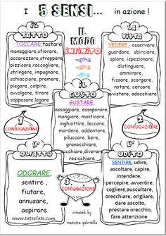 Italian Vocabulary, Italian Language, Learning Italian, Writing Workshop, Montessori, Homeschool, Teacher, Science, Education
