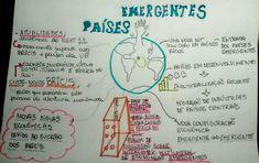Mapa mental: Economias Emergentes