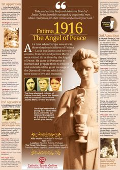St Doninic Final Fatima The Angel of Peace