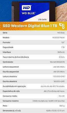 Review: SSD Western Digital Blue 1 TB - http://anoticiadodia.com/review-ssd-western-digital-blue-1-tb/