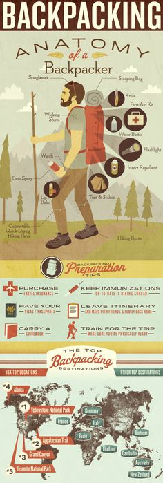 INFOGRAPHIC // A listing of gear anatomy, preparation tips & top destinations for backpapckers.
