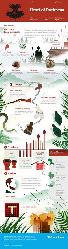 This 'Heart of Darkness' infographic from Course Hero is as awesome as it is helpful. Check it out!