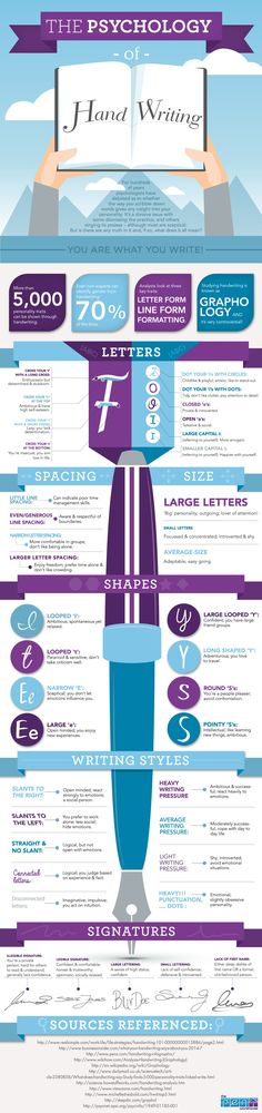 The Psychology Of Handwriting – You Are What You Write. • Interesting, you learn something new everyday.