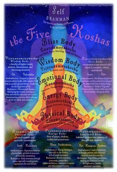 Techniques for Reiki - Amazing Secret Discovered by Middle-Aged Construction Worker Releases Healing Energy Through The Palm of His Hands. Cures Diseases and Ailments Just By Touching Them. And Even Heals People Over Vast Distances. Pranayama, Kundalini Yoga, Mind Body Spirit, Mind Body Soul, Der Klang Des Herzens, Autogenic Training, Usui Reiki, Les Chakras, Mudras