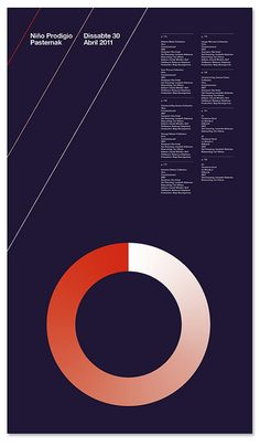 Poster by MARIN Design, 2011