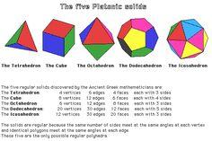 Information World: History of Maths