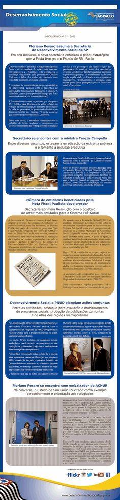 Unidade Ciberespaço de divulgação de informações : Desenvolvimento social? Que tal seguirmos o exempl...