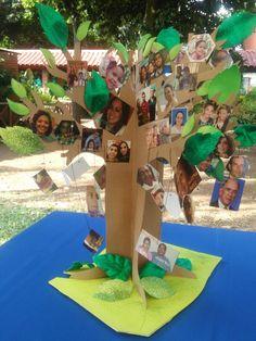 Árbol genealógico Jungle Theme Classroom, Classroom Themes, Diy And Crafts, Crafts For Kids, Family Tree Wall, 90th Birthday, Dramatic Play, Woodworking Shop, Preschool