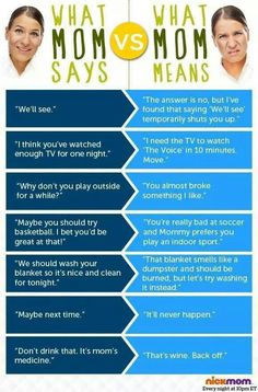 WHAT MOM SAYS AND ITS MEANING